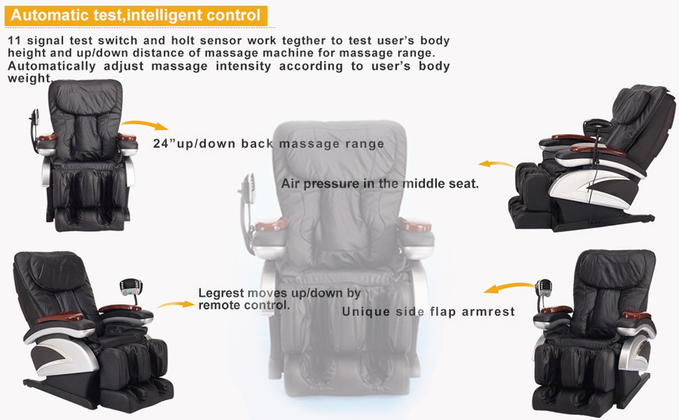best massage computerized body scanning