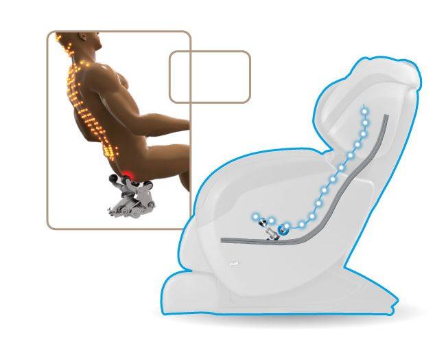 l track massage roller