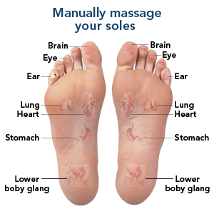 foot massage acupuncture spots