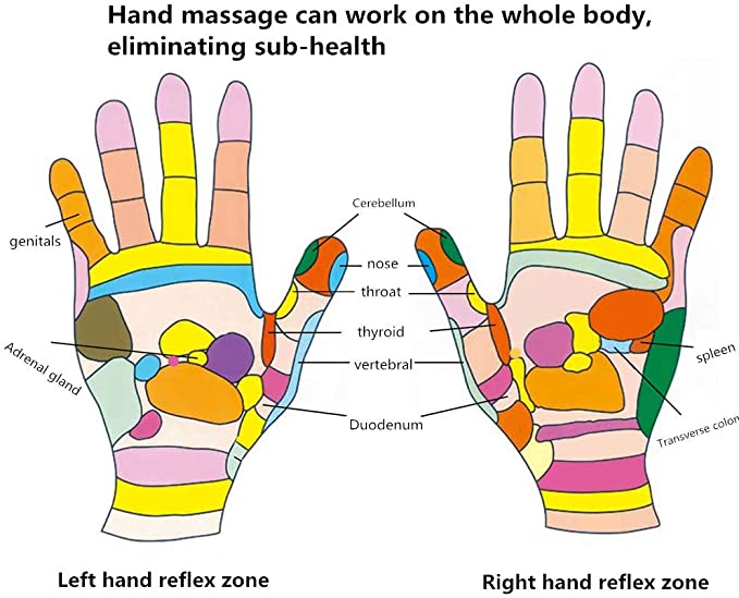 HandSonic hand massage