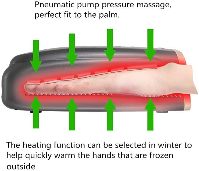 HandSonic pressure and heat