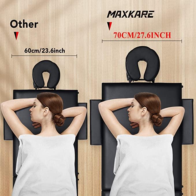 MaxKare width